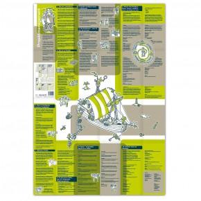 Lernlandkarte Nr. 6: Projektmanagement