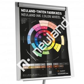 Neuland-Tinten Farbkreis
