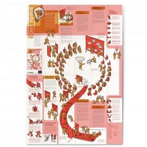 Lernlandkarte Nr. 1 : OpenSpace
