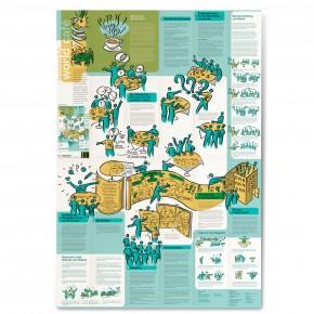 Lernlandkarte Nr. 2 : World Café
