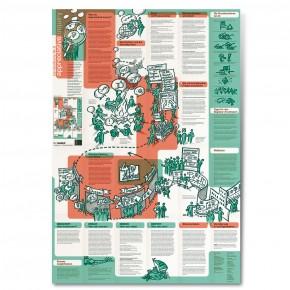 Lernlandkarte Nr. 3 : Appreciative Inquiry