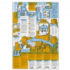 Lernlandkarte Nr. 7 Zukunftskonferenz