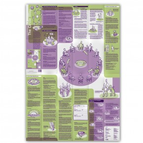 Lernlandkarte Nr. 9: The Circle Way