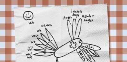 Ideen auf Servietten und Visitenkarten skizzieren