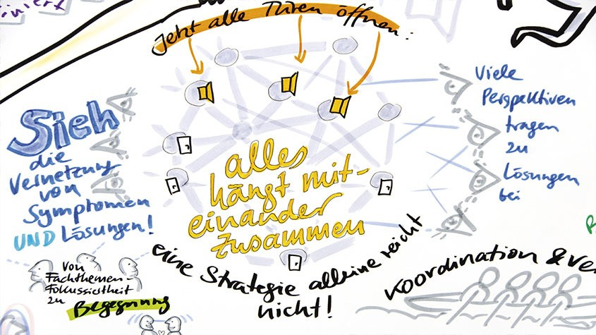 Neuland Buchtipp | Co Create! Visualisierungen